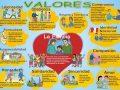 ¿Cuáles son los valores más importantes?