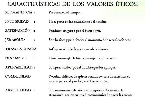 Características de los valores éticos