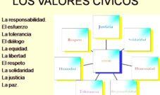 ¿Cuáles son los valores cívicos?