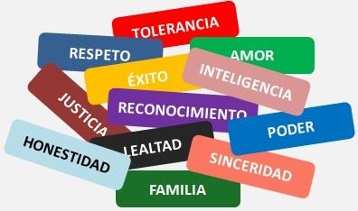 Imágenes de valores éticos