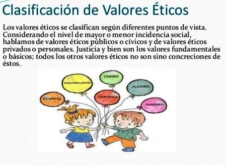 Tipos de valores éticos